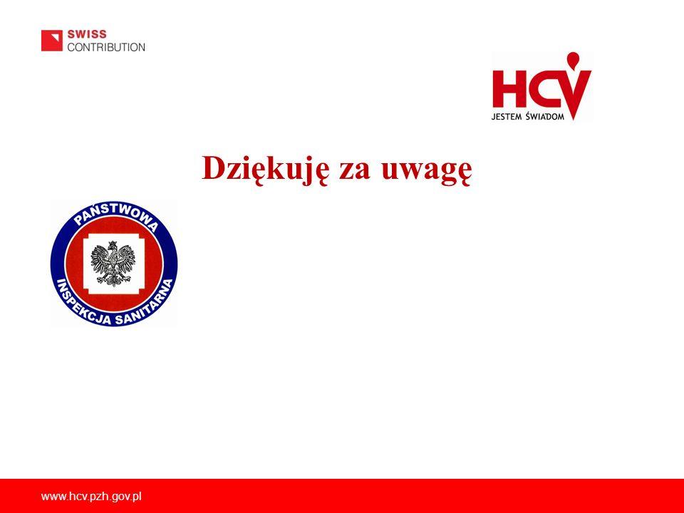 www.hcv.pzh.gov.pl Dziękuję za uwagę