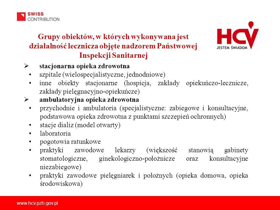 www.hcv.pzh.gov.pl stacjonarna opieka zdrowotna szpitale (wielospecjalistyczne, jednodniowe) inne obiekty stacjonarne (hospicja, zakłady opiekuńczo-le