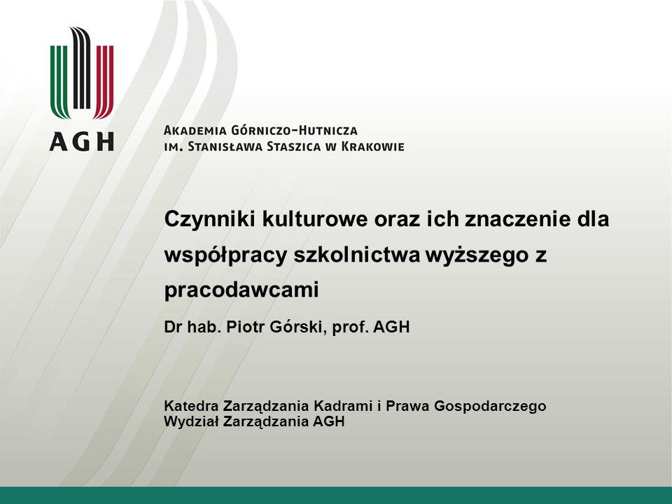 Czynniki kulturowe oraz ich znaczenie dla współpracy szkolnictwa wyższego z pracodawcami Dr hab. Piotr Górski, prof. AGH Katedra Zarządzania Kadrami i