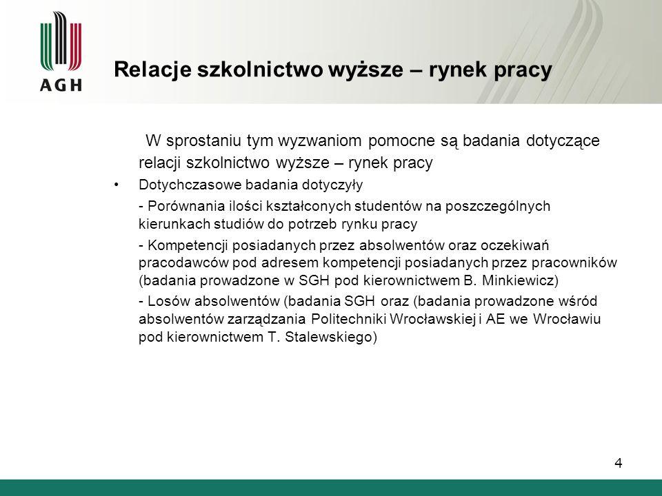 Badania profesjonalizacji i profesjonalizmu w zarządzaniu Jak rozumiem profesjonalizację.