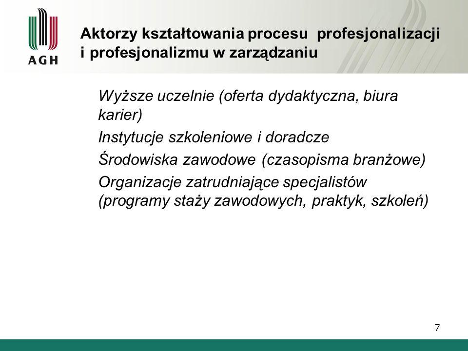 Aktorzy kształtowania procesu profesjonalizacji i profesjonalizmu w zarządzaniu Wyższe uczelnie (oferta dydaktyczna, biura karier) Instytucje szkoleniowe i doradcze Środowiska zawodowe (czasopisma branżowe) Organizacje zatrudniające specjalistów (programy staży zawodowych, praktyk, szkoleń) 7