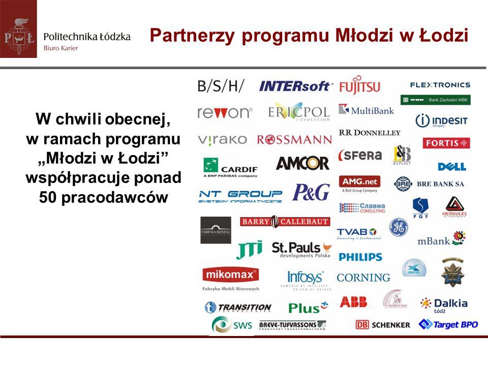 Partnerzy programu Młodzi w Łodzi W chwili obecnej, w ramach programu Młodzi w Łodzi współpracuje ponad 50 pracodawców