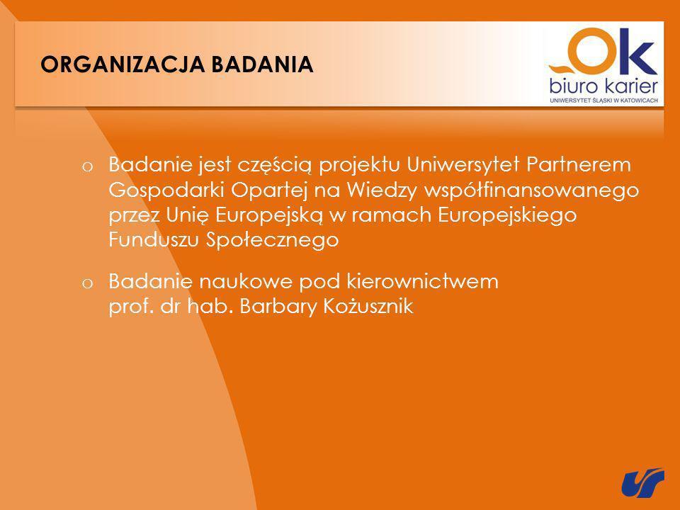 o Badanie jest częścią projektu Uniwersytet Partnerem Gospodarki Opartej na Wiedzy współfinansowanego przez Unię Europejską w ramach Europejskiego Funduszu Społecznego o Badanie naukowe pod kierownictwem prof.