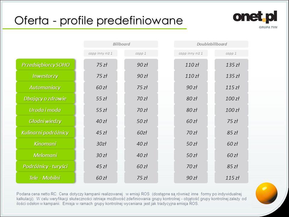 Oferta - profile predefiniowane 75 zł Przedsiębiorcy SOHO Przedsiębiorcy SOHO 91 zł 75 zł InwestorzyInwestorzy 60 zł AutomaniacyAutomaniacy Dbający o
