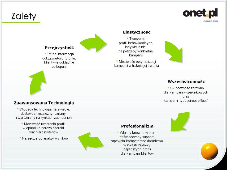 Oferta - profile predefiniowane W związku z wdrożeniem systemu Targetowania Behawioralnego w Onet.pl, mamy przyjemność zaprezentować Państwu ofertę 11 predefiniowanych profili behawioralnych.