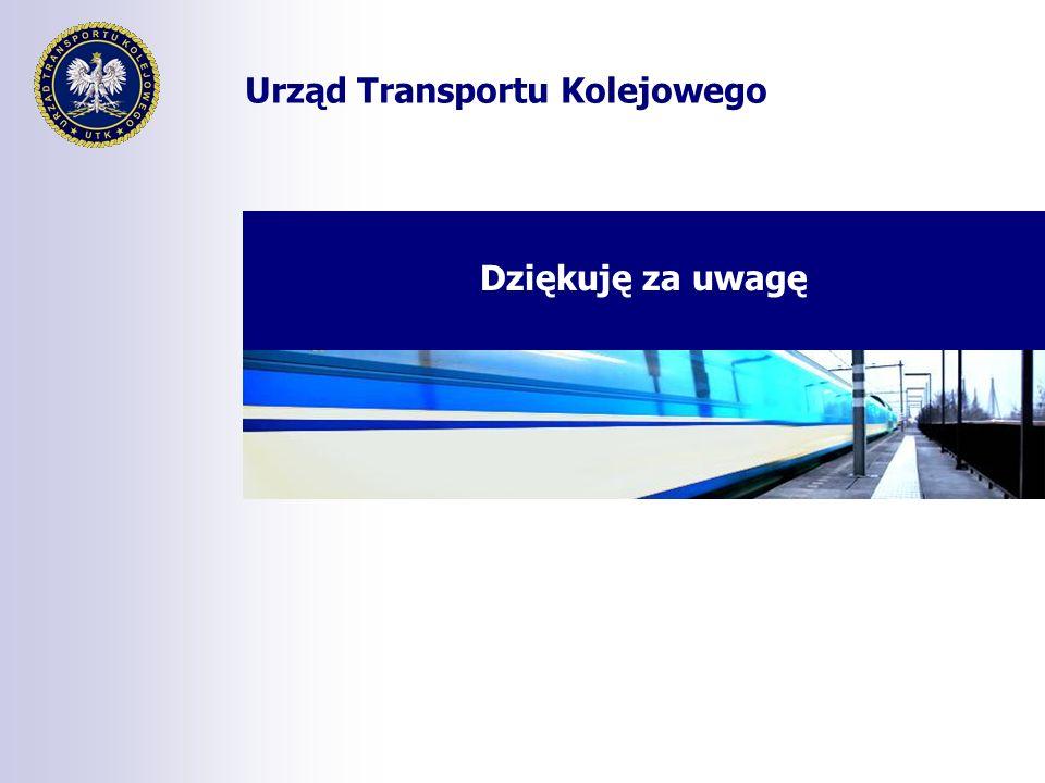 Urząd Transportu Kolejowego Dziękuję za uwagę