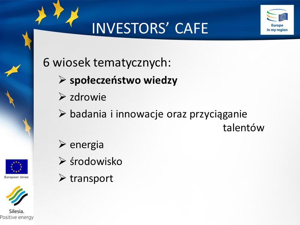 INVESTORS CAFE 6 wiosek tematycznych: społeczeństwo wiedzy zdrowie badania i innowacje oraz przyciąganie talentów energia środowisko transport