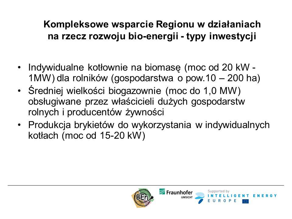 Kompleksowe wsparcie Regionu w działaniach na rzecz rozwoju bio-energii - typy inwestycji Indywidualne kotłownie na biomasę (moc od 20 kW - 1MW) dla rolników (gospodarstwa o pow.10 – 200 ha) Średniej wielkości biogazownie (moc do 1,0 MW) obsługiwane przez właścicieli dużych gospodarstw rolnych i producentów żywności Produkcja brykietów do wykorzystania w indywidualnych kotłach (moc od 15-20 kW)