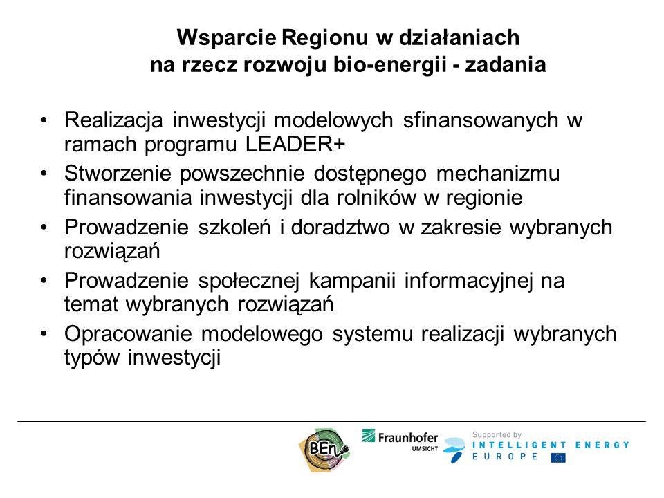 Wsparcie Regionu w działaniach na rzecz rozwoju bio-energii - zadania Realizacja inwestycji modelowych sfinansowanych w ramach programu LEADER+ Stworzenie powszechnie dostępnego mechanizmu finansowania inwestycji dla rolników w regionie Prowadzenie szkoleń i doradztwo w zakresie wybranych rozwiązań Prowadzenie społecznej kampanii informacyjnej na temat wybranych rozwiązań Opracowanie modelowego systemu realizacji wybranych typów inwestycji