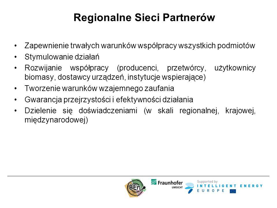 Regionalne Sieci Partnerów Zapewnienie trwałych warunków współpracy wszystkich podmiotów Stymulowanie działań Rozwijanie współpracy (producenci, przetwórcy, użytkownicy biomasy, dostawcy urządzeń, instytucje wspierające) Tworzenie warunków wzajemnego zaufania Gwarancja przejrzystości i efektywności działania Dzielenie się doświadczeniami (w skali regionalnej, krajowej, międzynarodowej)