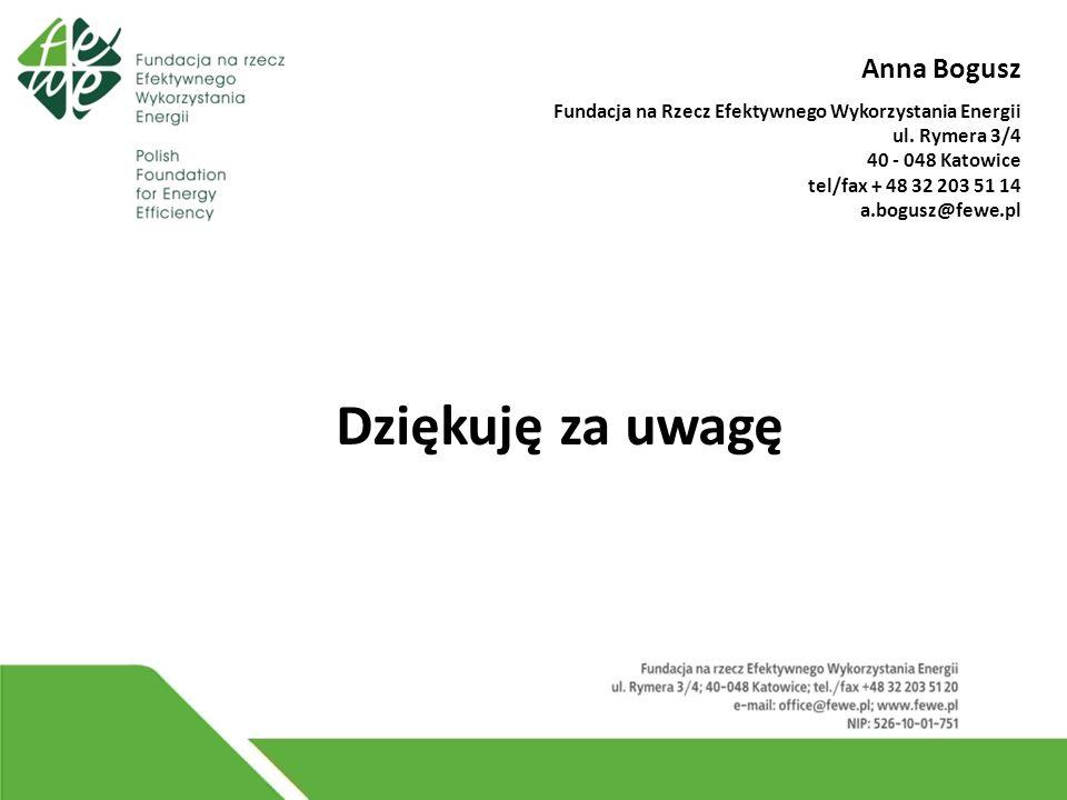 Anna Bogusz Fundacja na Rzecz Efektywnego Wykorzystania Energii ul.