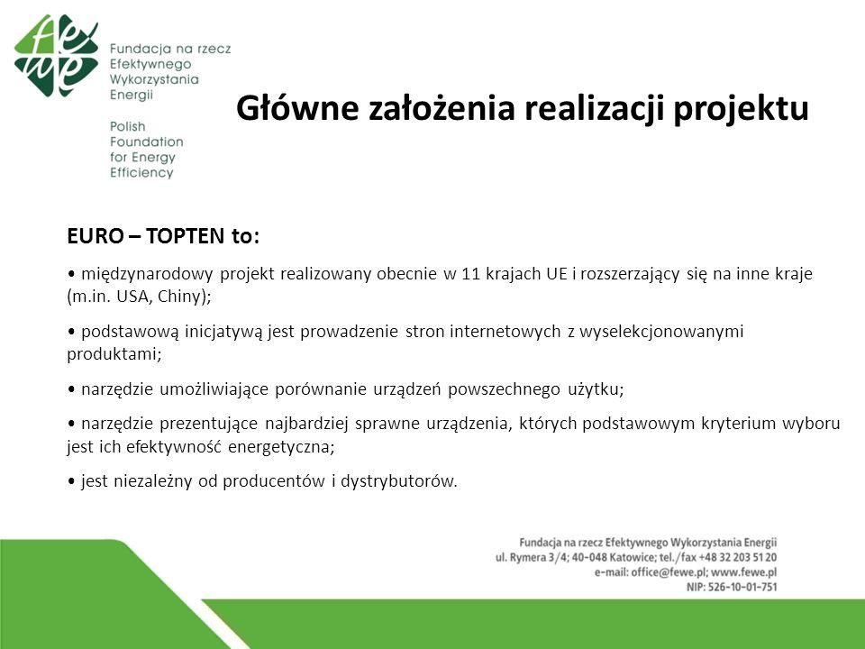Główne założenia realizacji projektu EURO – TOPTEN to: międzynarodowy projekt realizowany obecnie w 11 krajach UE i rozszerzający się na inne kraje (m.in.