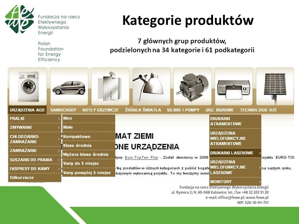 Kategorie produktów 7 głównych grup produktów, podzielonych na 34 kategorie i 61 podkategorii