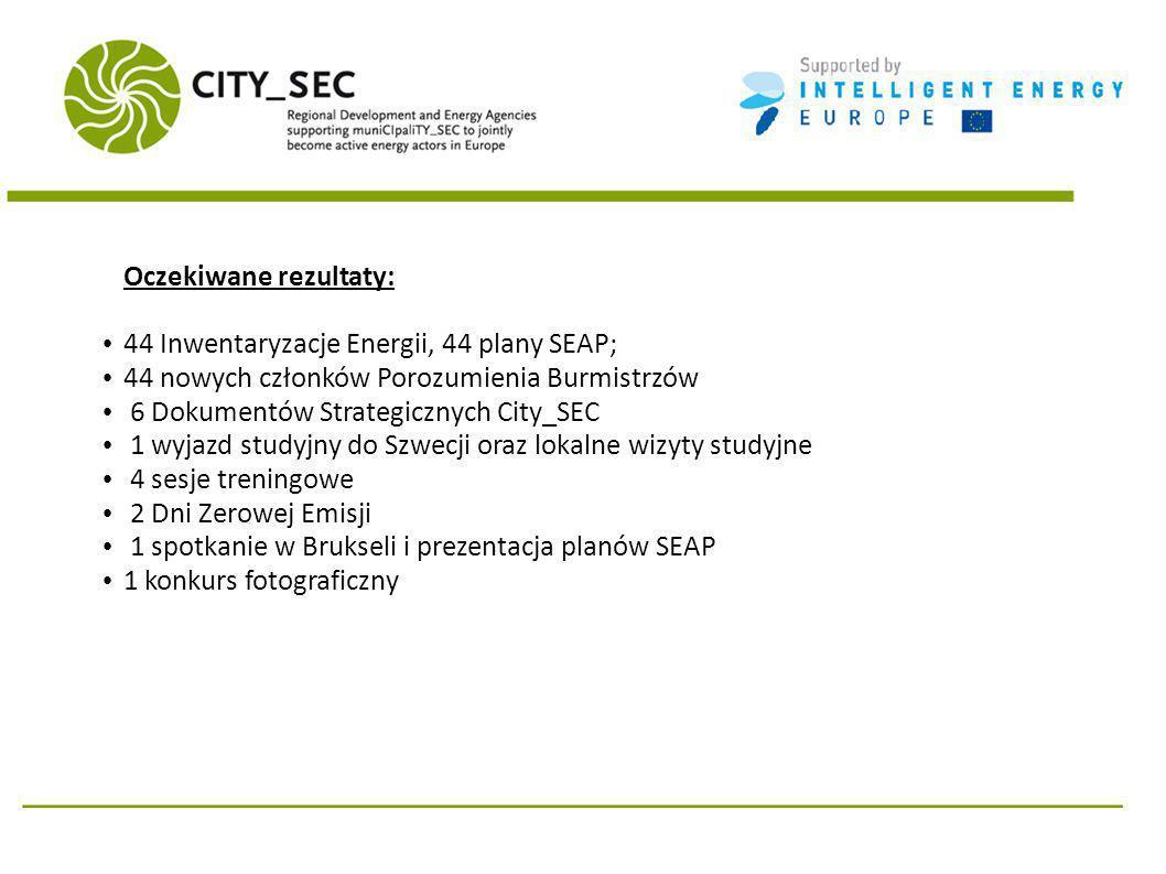 Oczekiwane rezultaty: 44 Inwentaryzacje Energii, 44 plany SEAP; 44 nowych członków Porozumienia Burmistrzów 6 Dokumentów Strategicznych City_SEC 1 wyjazd studyjny do Szwecji oraz lokalne wizyty studyjne 4 sesje treningowe 2 Dni Zerowej Emisji 1 spotkanie w Brukseli i prezentacja planów SEAP 1 konkurs fotograficzny