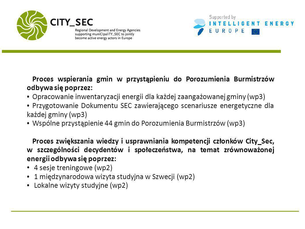 Proces wspierania gmin w przystąpieniu do Porozumienia Burmistrzów odbywa się poprzez: Opracowanie inwentaryzacji energii dla każdej zaangażowanej gminy (wp3) Przygotowanie Dokumentu SEC zawierającego scenariusze energetyczne dla każdej gminy (wp3) Wspólne przystąpienie 44 gmin do Porozumienia Burmistrzów (wp3) Proces zwiększania wiedzy i usprawniania kompetencji członków City_Sec, w szczególności decydentów i społeczeństwa, na temat zrównoważonej energii odbywa się poprzez: 4 sesje treningowe (wp2) 1 międzynarodowa wizyta studyjna w Szwecji (wp2) Lokalne wizyty studyjne (wp2)