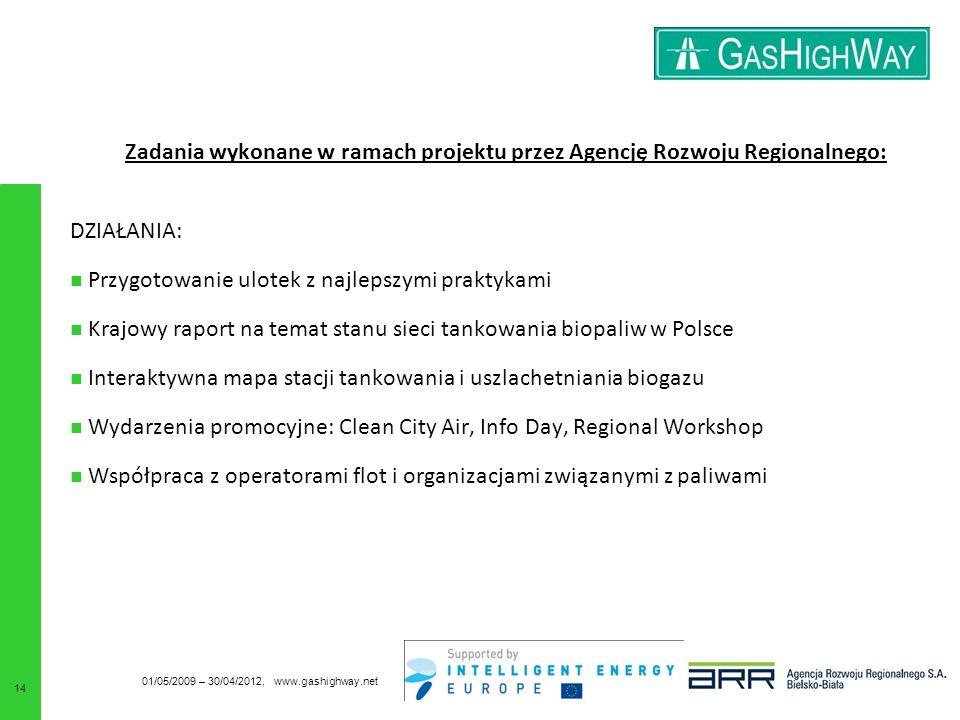 Zadania wykonane w ramach projektu przez Agencję Rozwoju Regionalnego: DZIAŁANIA: Przygotowanie ulotek z najlepszymi praktykami Krajowy raport na temat stanu sieci tankowania biopaliw w Polsce Interaktywna mapa stacji tankowania i uszlachetniania biogazu Wydarzenia promocyjne: Clean City Air, Info Day, Regional Workshop Współpraca z operatorami flot i organizacjami związanymi z paliwami 01/05/2009 – 30/04/2012, www.gashighway.net 14