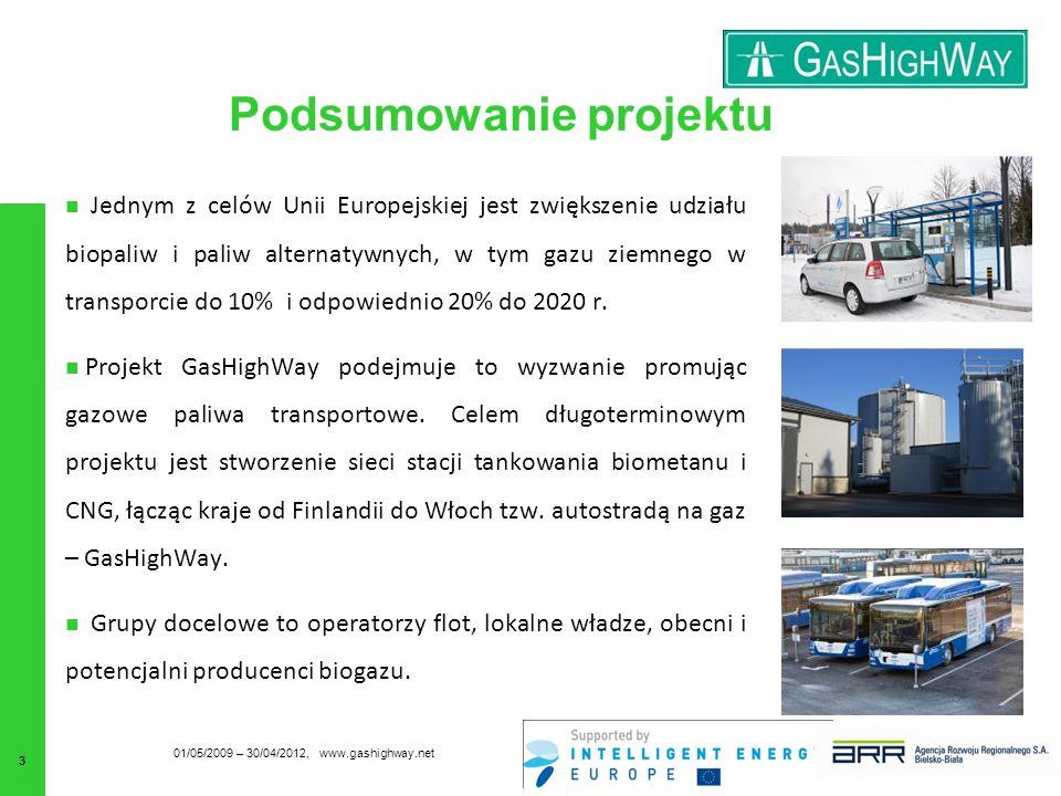 Podsumowanie projektu Jednym z celów Unii Europejskiej jest zwiększenie udziału biopaliw i paliw alternatywnych, w tym gazu ziemnego w transporcie do 10% i odpowiednio 20% do 2020 r.