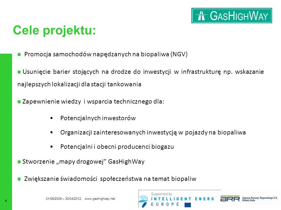 Cele projektu: Promocja samochodów napędzanych na biopaliwa (NGV) Usunięcie barier stojących na drodze do inwestycji w infrastrukturę np.