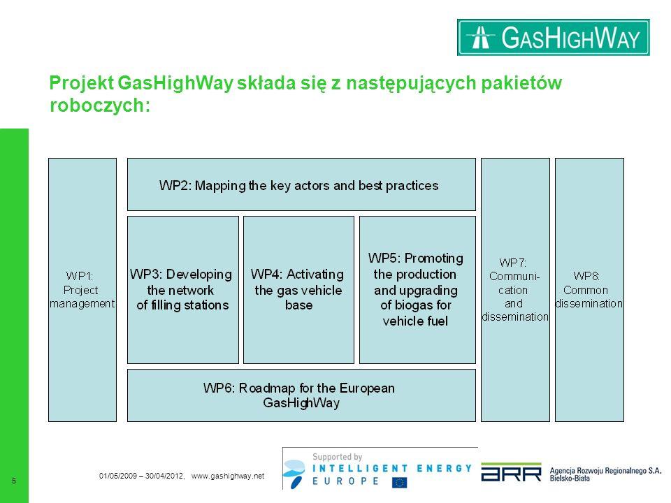 Projekt GasHighWay składa się z następujących pakietów roboczych: 01/05/2009 – 30/04/2012, www.gashighway.net 5