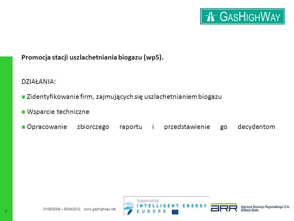 Promocja stacji uszlachetniania biogazu (wp5).