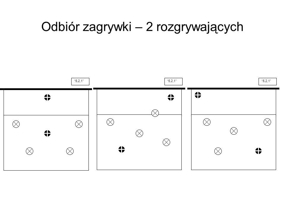Odbiór zagrywki – 2 rozgrywających 5,2,1