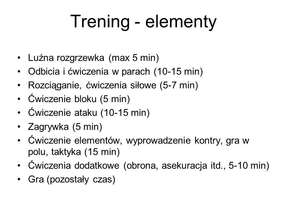 Trening - elementy Luźna rozgrzewka (max 5 min) Odbicia i ćwiczenia w parach (10-15 min) Rozciąganie, ćwiczenia siłowe (5-7 min) Ćwiczenie bloku (5 mi