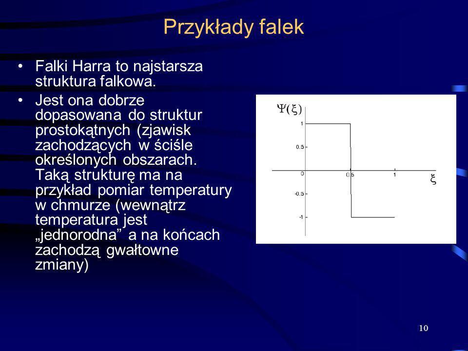 10 Przykłady falek Falki Harra to najstarsza struktura falkowa. Jest ona dobrze dopasowana do struktur prostokątnych (zjawisk zachodzących w ściśle ok