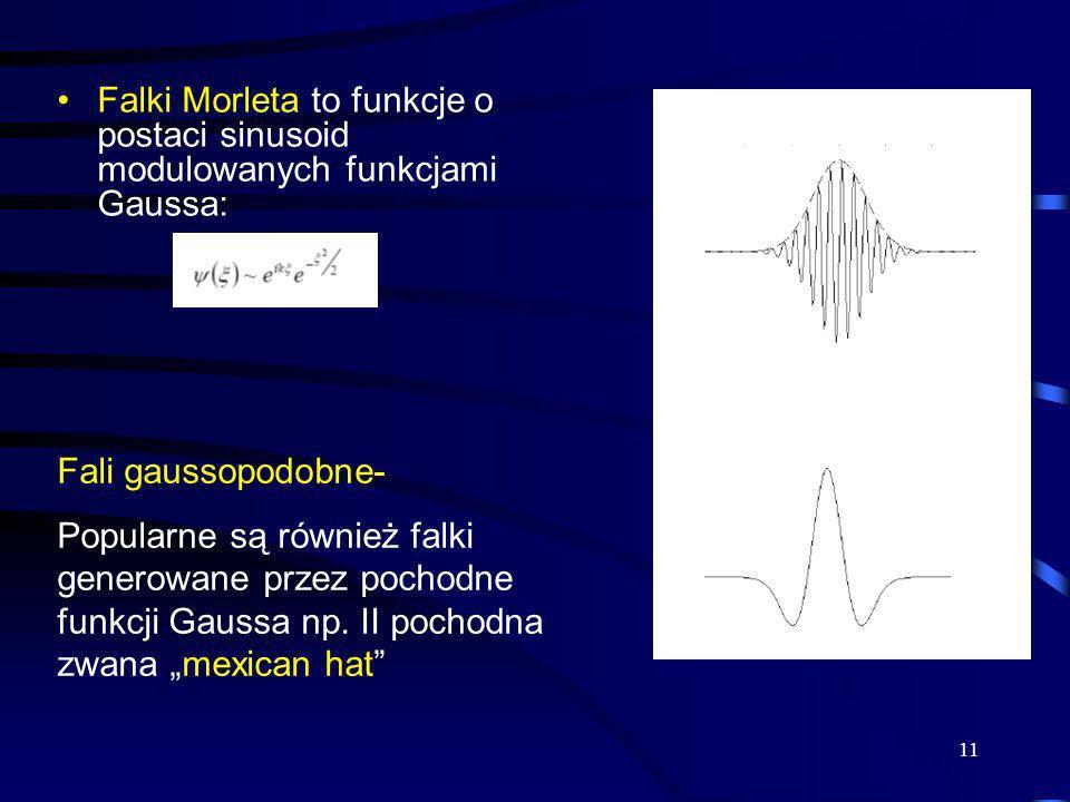 11 Falki Morleta to funkcje o postaci sinusoid modulowanych funkcjami Gaussa: Fali gaussopodobne- Popularne są również falki generowane przez pochodne