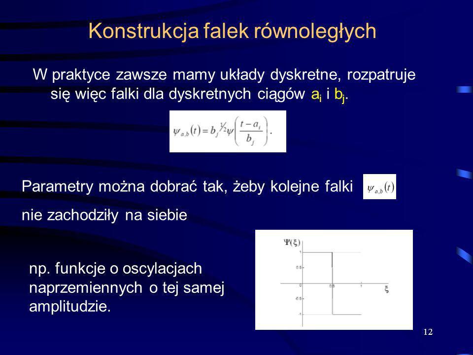12 Konstrukcja falek równoległych W praktyce zawsze mamy układy dyskretne, rozpatruje się więc falki dla dyskretnych ciągów a i i b j. Parametry można
