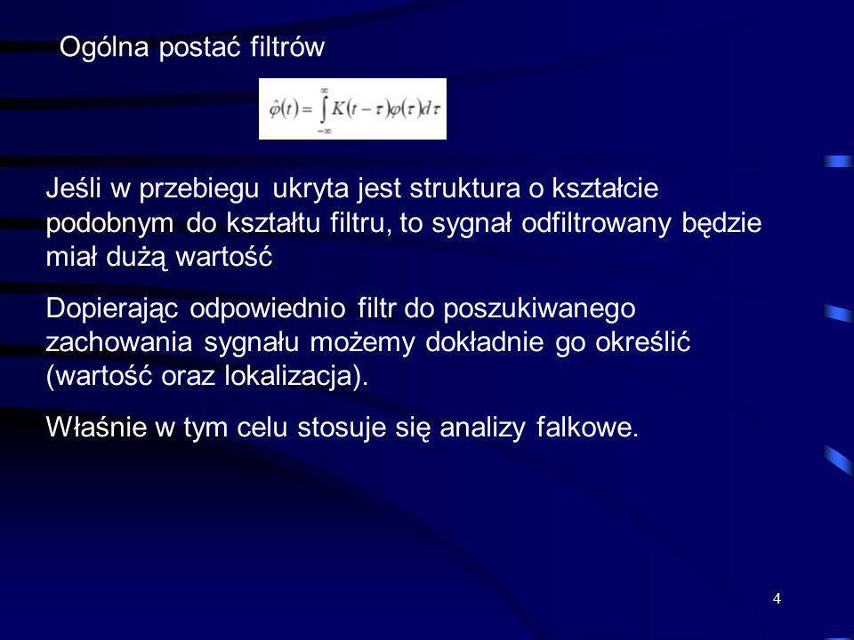 4 Ogólna postać filtrów Jeśli w przebiegu ukryta jest struktura o kształcie podobnym do kształtu filtru, to sygnał odfiltrowany będzie miał dużą warto