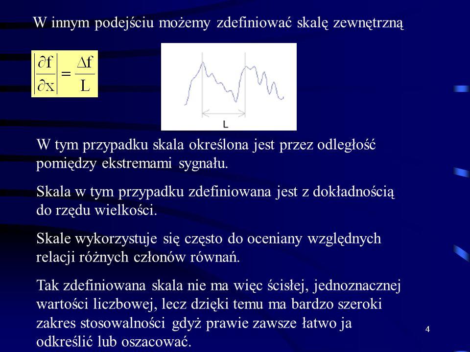 4 W tym przypadku skala określona jest przez odległość pomiędzy ekstremami sygnału.