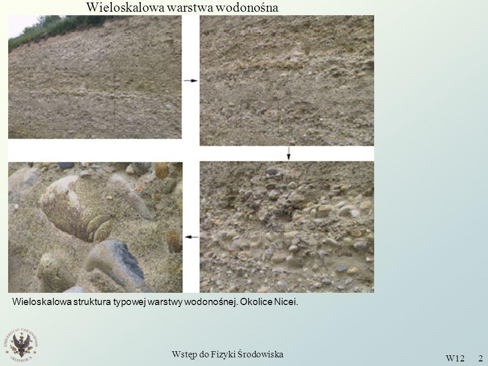 Wstęp do Fizyki Środowiska W12 2 Wieloskalowa warstwa wodonośna Wieloskalowa struktura typowej warstwy wodonośnej. Okolice Nicei.