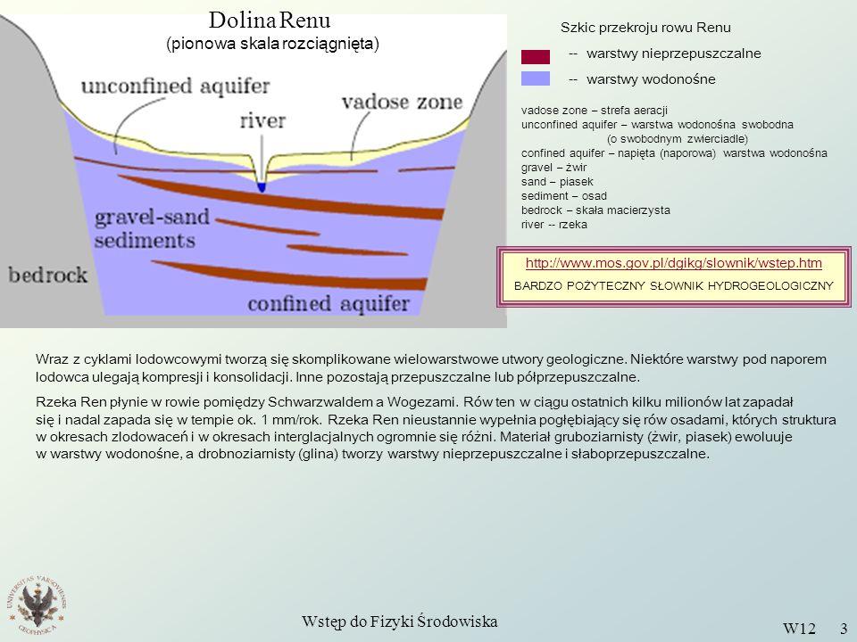 Wstęp do Fizyki Środowiska W12 3 Dolina Renu Szkic przekroju rowu Renu -- warstwy nieprzepuszczalne -- warstwy wodonośne vadose zone – strefa aeracji unconfined aquifer – warstwa wodonośna swobodna (o swobodnym zwierciadle) confined aquifer – napięta (naporowa) warstwa wodonośna gravel – żwir sand – piasek sediment – osad bedrock – skała macierzysta river -- rzeka http://www.mos.gov.pl/dgikg/slownik/wstep.htm BARDZO POŻYTECZNY SŁOWNIK HYDROGEOLOGICZNY (pionowa skala rozciągnięta) Wraz z cyklami lodowcowymi tworzą się skomplikowane wielowarstwowe utwory geologiczne.