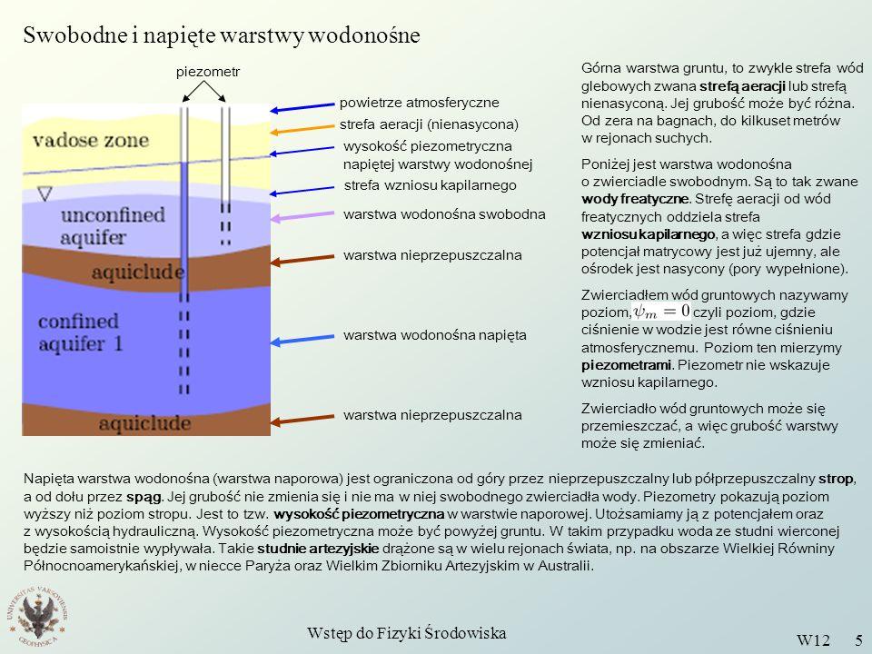 Wstęp do Fizyki Środowiska W12 5 Swobodne i napięte warstwy wodonośne powietrze atmosferyczne strefa aeracji (nienasycona) wysokość piezometryczna nap