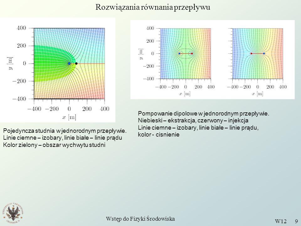 Wstęp do Fizyki Środowiska W12 9 Rozwiązania równania przepływu Pojedyncza studnia w jednorodnym przepływie.