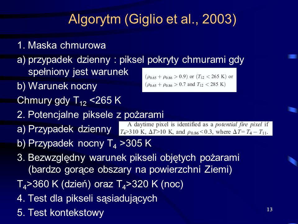 Algorytm (Giglio et al., 2003) 1. Maska chmurowa a)przypadek dzienny : piksel pokryty chmurami gdy spełniony jest warunek b)Warunek nocny Chmury gdy T