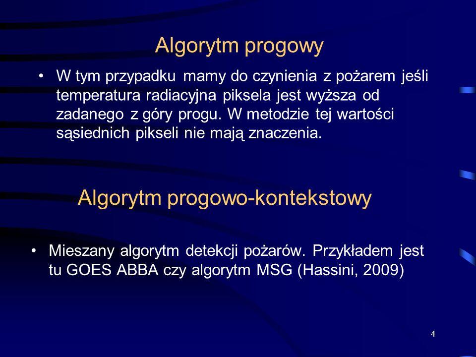Algorytm MSG 15