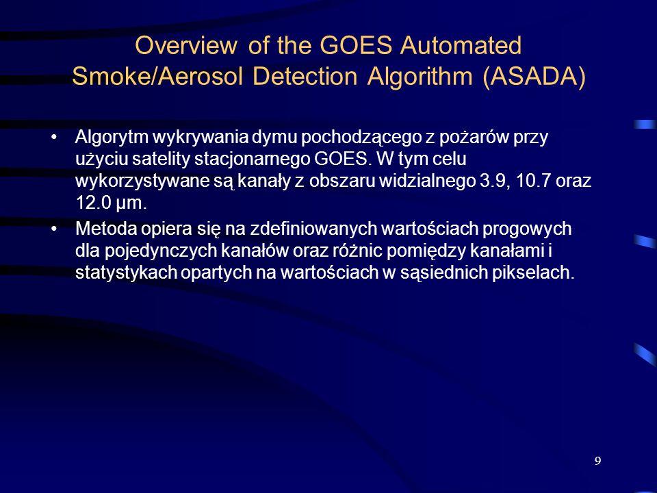 Overview of the GOES Automated Smoke/Aerosol Detection Algorithm (ASADA) Algorytm wykrywania dymu pochodzącego z pożarów przy użyciu satelity stacjona