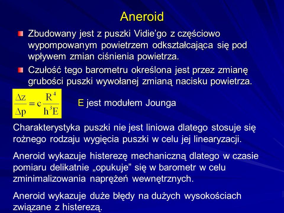 Aneroid Zbudowany jest z puszki Vidiego z częściowo wypompowanym powietrzem odkształcająca się pod wpływem zmian ciśnienia powietrza. Czułość tego bar