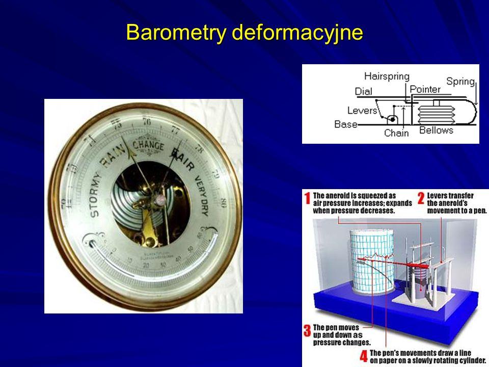 Barometry deformacyjne