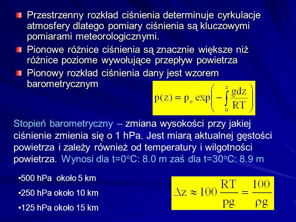 Przestrzenny rozkład ciśnienia determinuje cyrkulacje atmosfery dlatego pomiary ciśnienia są kluczowymi pomiarami meteorologicznymi. Pionowe różnice c