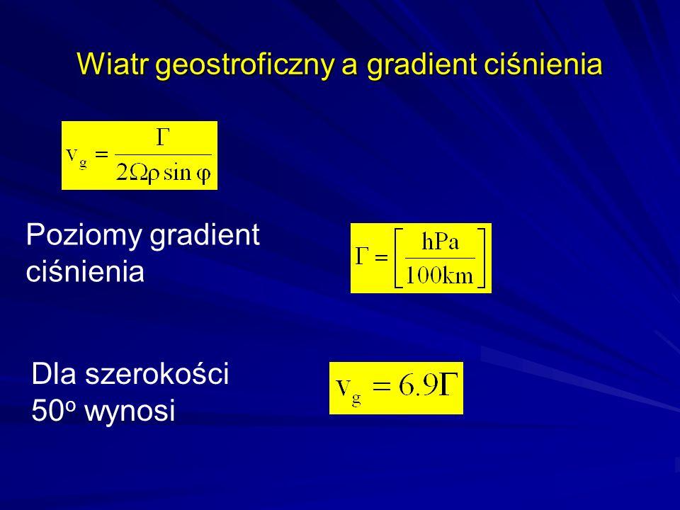 Wiatr geostroficzny a gradient ciśnienia Poziomy gradient ciśnienia Dla szerokości 50 o wynosi