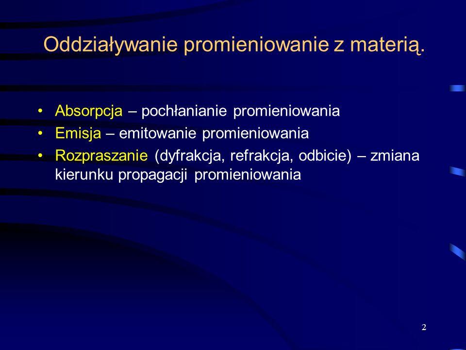 Oddziaływanie promieniowanie z materią. Absorpcja – pochłanianie promieniowania Emisja – emitowanie promieniowania Rozpraszanie (dyfrakcja, refrakcja,
