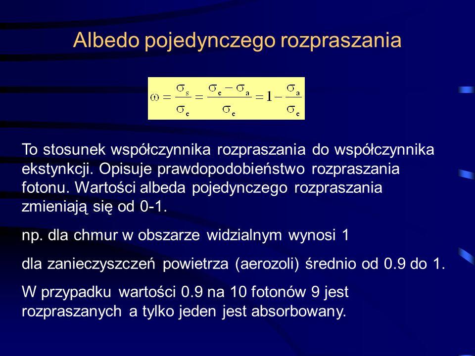 Albedo pojedynczego rozpraszania To stosunek współczynnika rozpraszania do współczynnika ekstynkcji. Opisuje prawdopodobieństwo rozpraszania fotonu. W