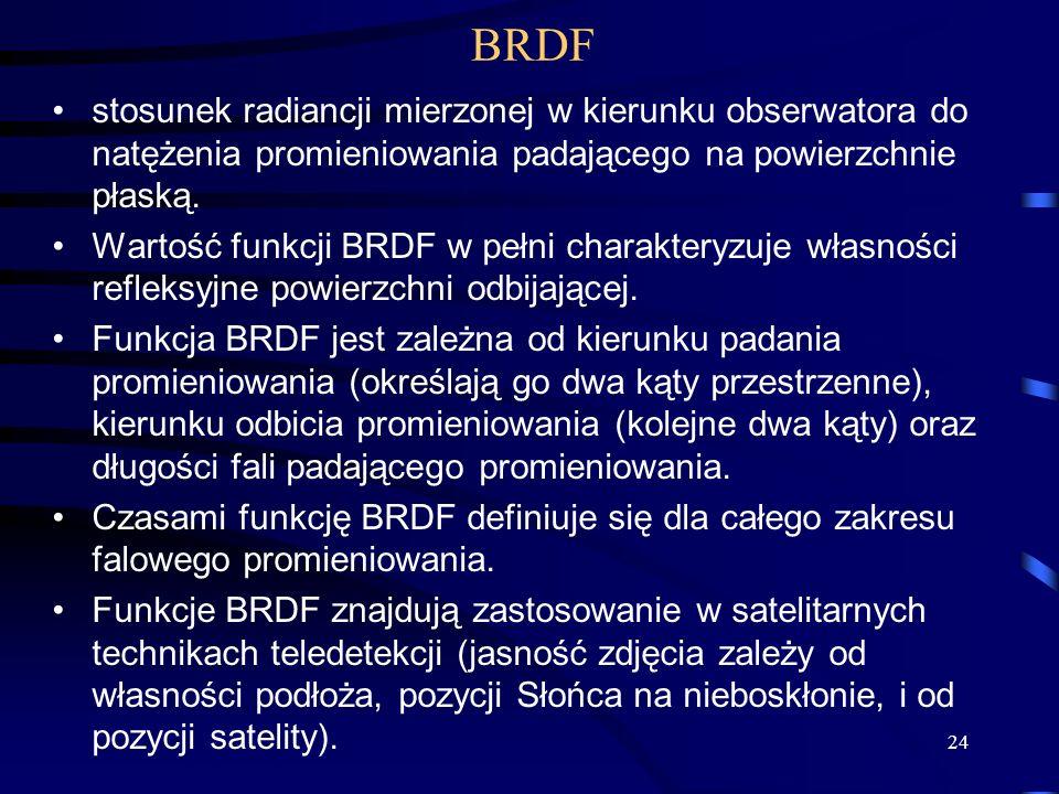 BRDF stosunek radiancji mierzonej w kierunku obserwatora do natężenia promieniowania padającego na powierzchnie płaską. Wartość funkcji BRDF w pełni c
