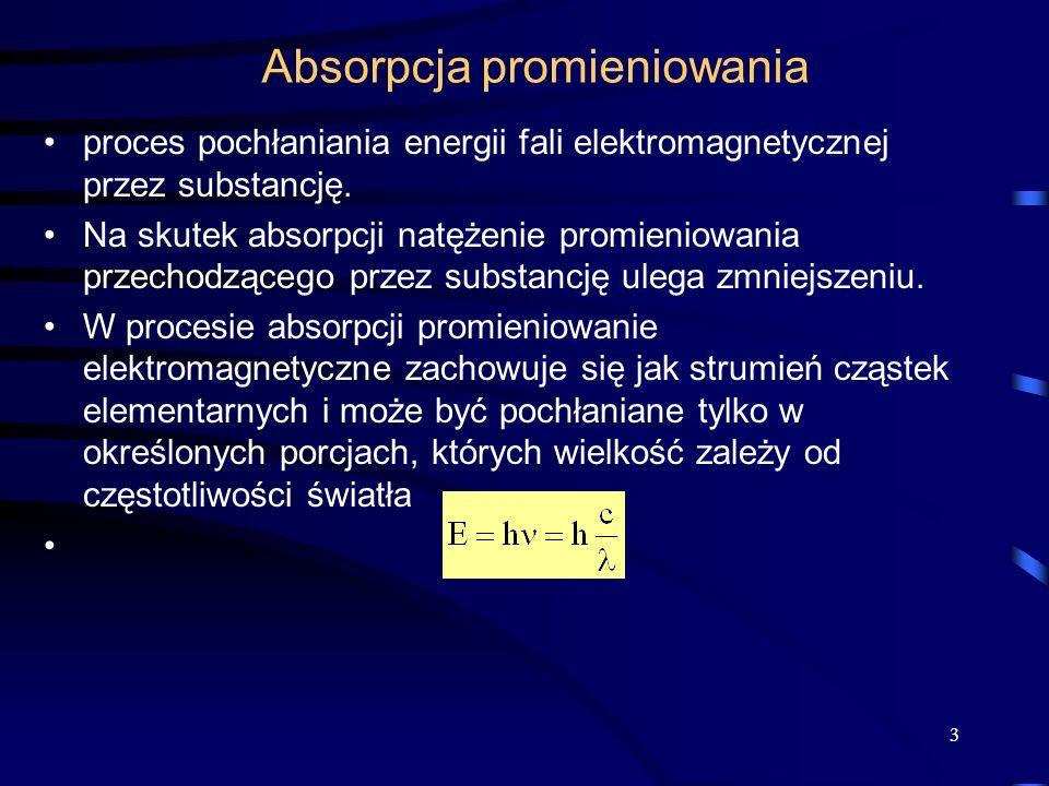 Absorpcja promieniowania proces pochłaniania energii fali elektromagnetycznej przez substancję. Na skutek absorpcji natężenie promieniowania przechodz