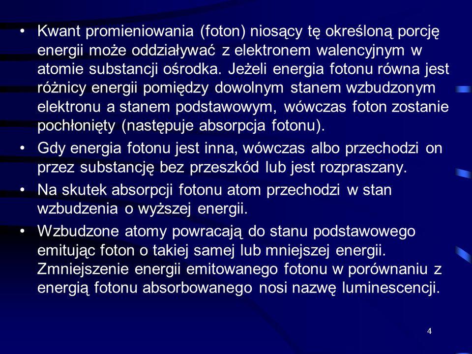 Kwant promieniowania (foton) niosący tę określoną porcję energii może oddziaływać z elektronem walencyjnym w atomie substancji ośrodka. Jeżeli energia