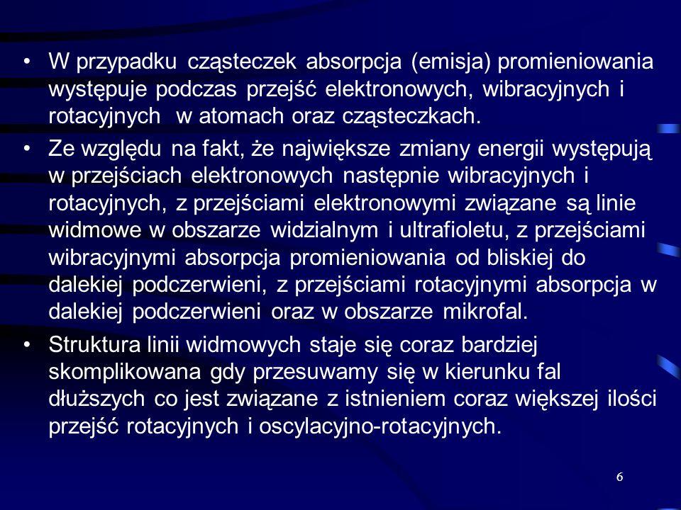 W przypadku cząsteczek absorpcja (emisja) promieniowania występuje podczas przejść elektronowych, wibracyjnych i rotacyjnych w atomach oraz cząsteczka
