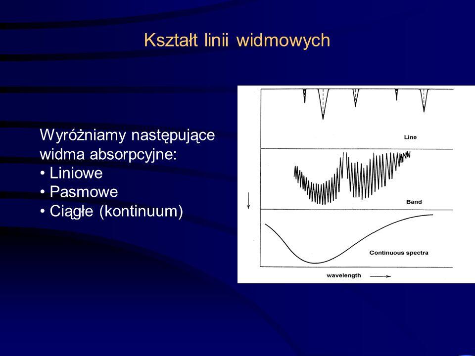 Kształt linii widmowych Wyróżniamy następujące widma absorpcyjne: Liniowe Pasmowe Ciągłe (kontinuum)