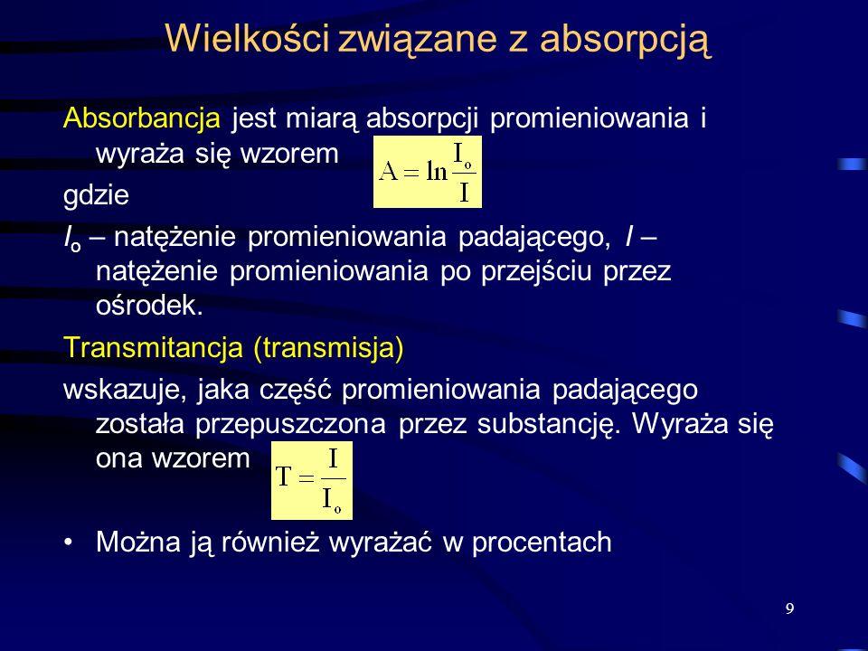 Wielkości związane z absorpcją Absorbancja jest miarą absorpcji promieniowania i wyraża się wzorem gdzie I o – natężenie promieniowania padającego, I